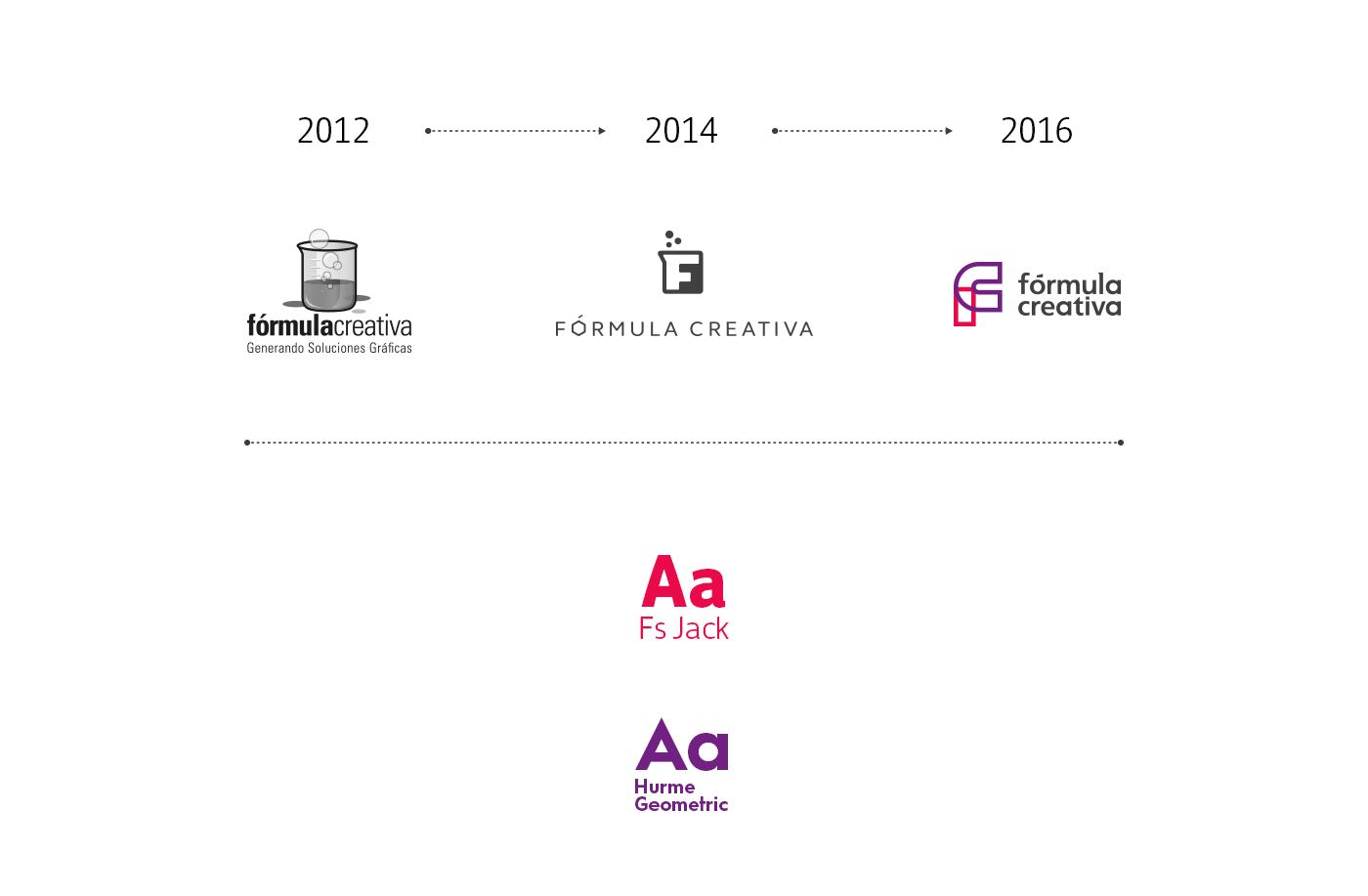 墨西哥设计工作室 Fórmula Creativa 品牌视觉设计 欣赏-第2张