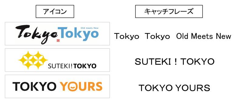 日本东京对外发布全新LOGO和口号 文章-第7张