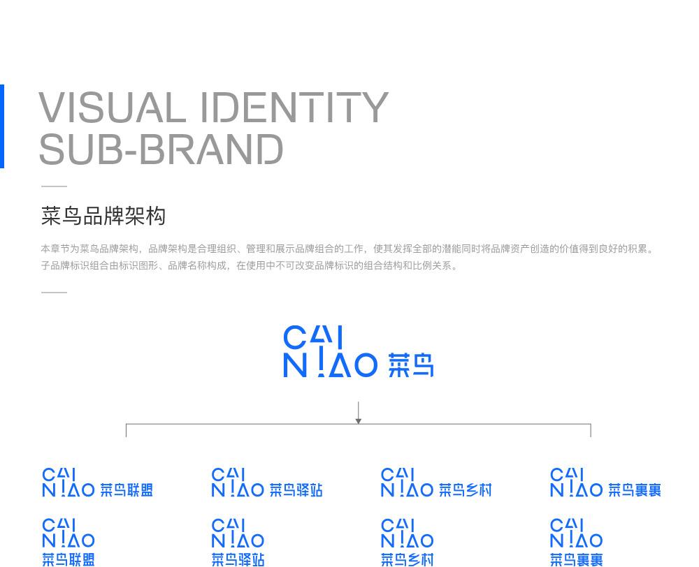 阿里巴巴菜鸟网络新品牌形象 欣赏-第2张