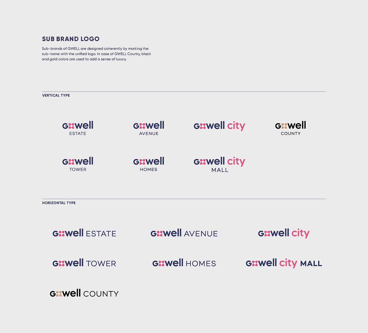 GWELL房地产品牌升级 欣赏-第3张