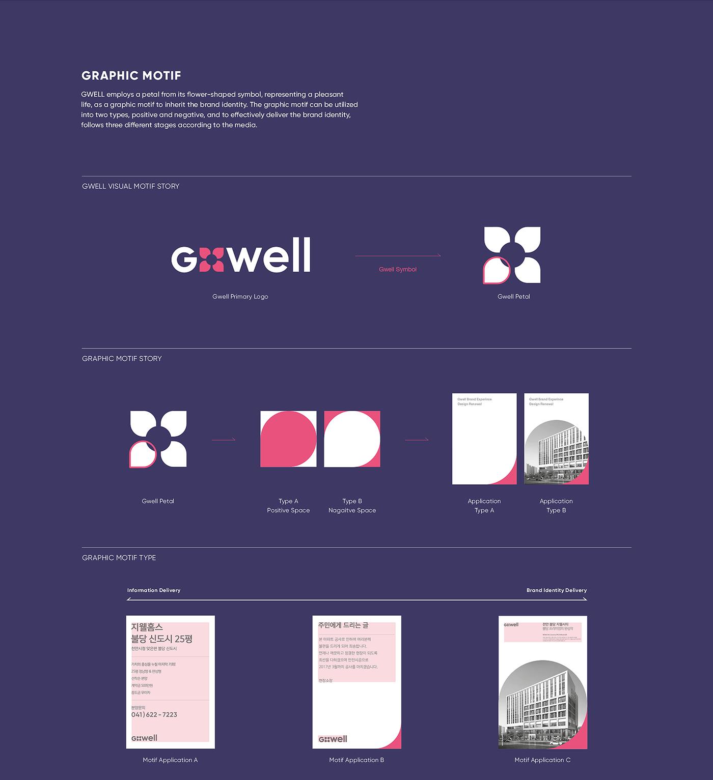 GWELL房地产品牌升级 欣赏-第5张