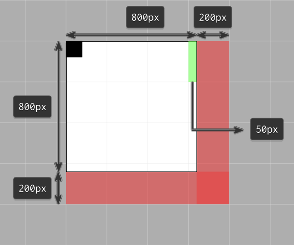 理解 Adobe Illustrator的网格系统 文章-第8张