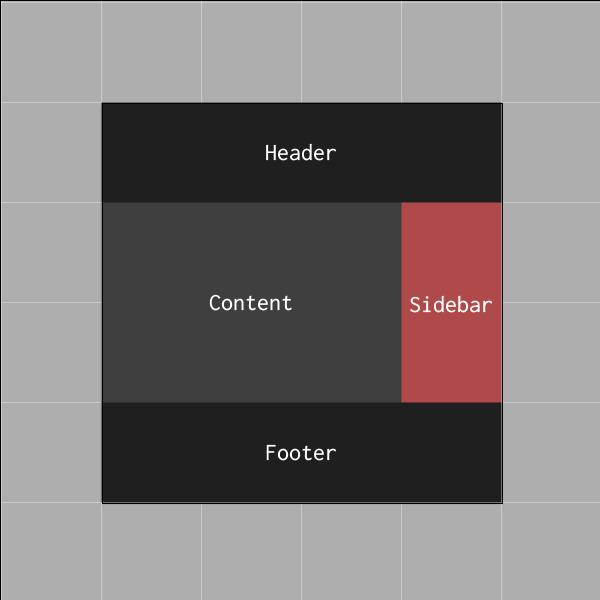 理解 Adobe Illustrator的网格系统 文章-第13张