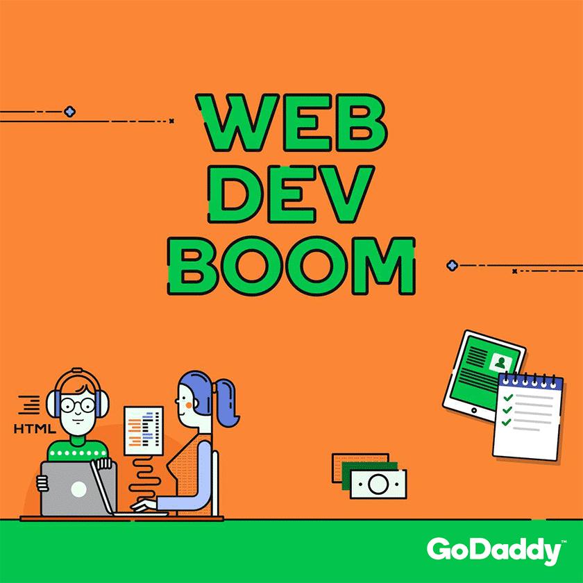 著名域名及网站托管服务商godaddy更换新logo 欣赏-第6张