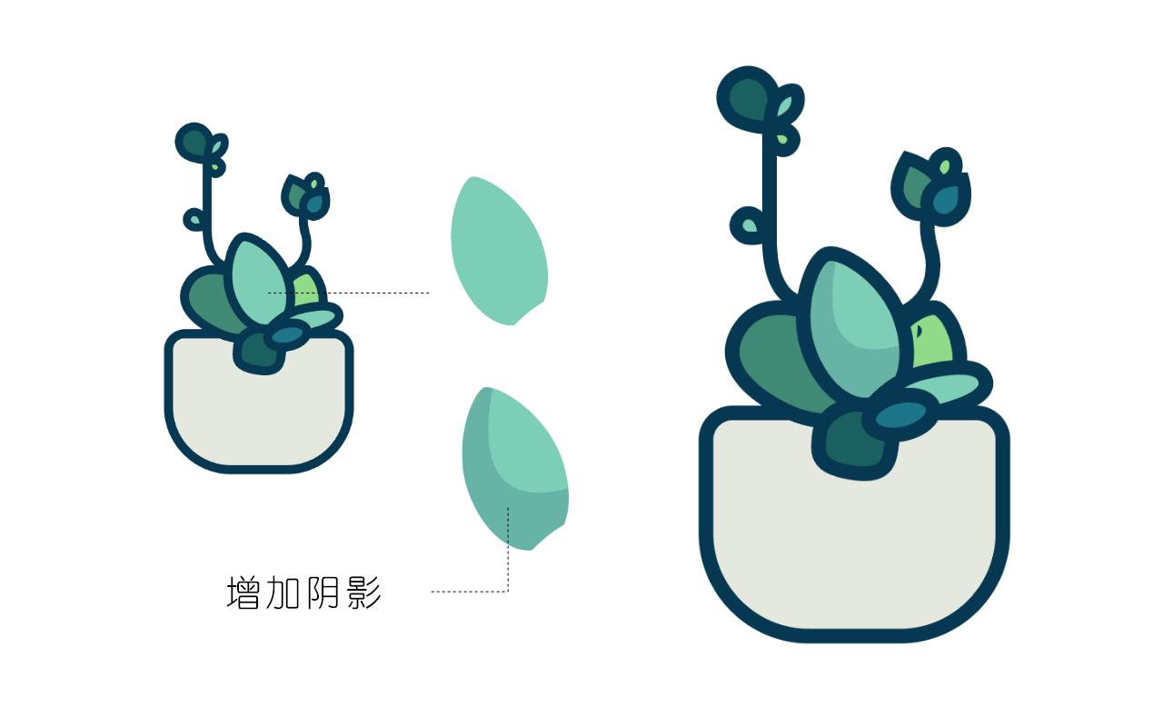 绘制一枚多肉植物扁平风线体插画 教程-第16张