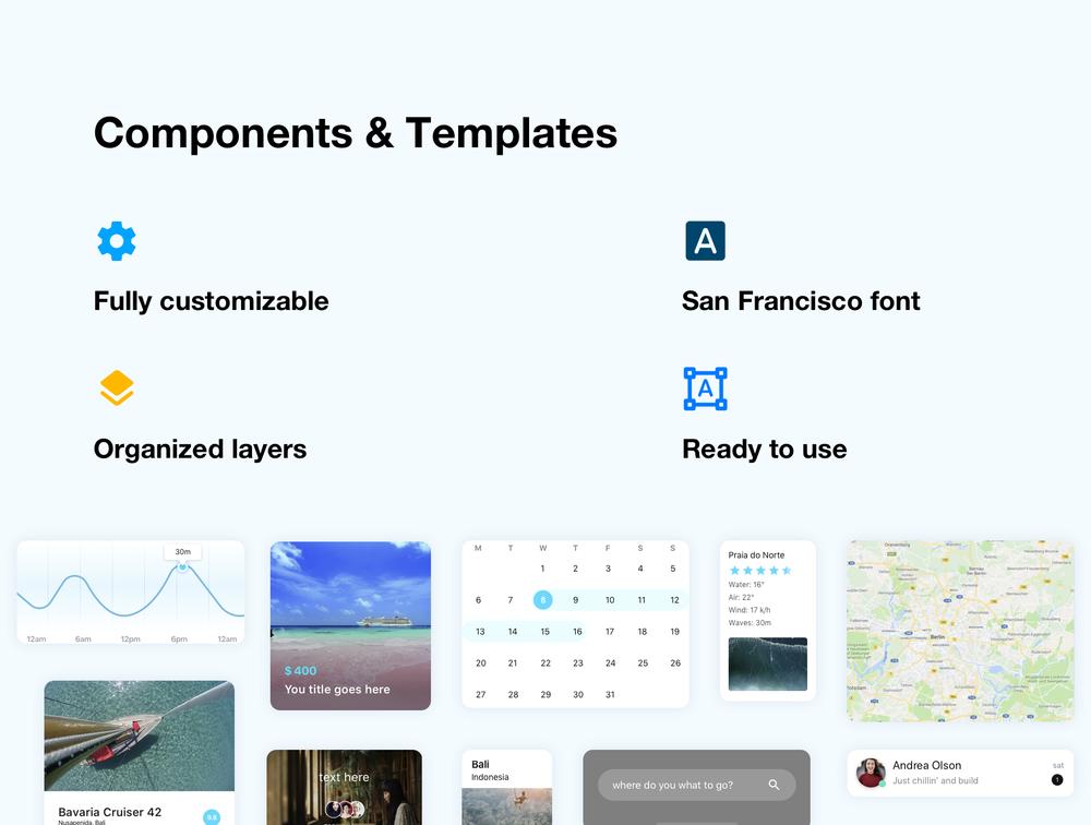 适用于iOS和Sketch的旅行UI工具包 UI界面-第6张
