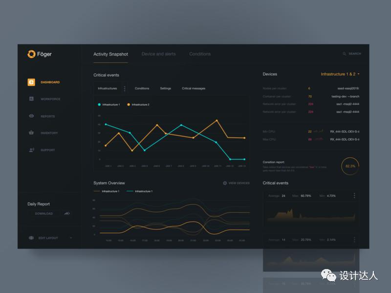 深色主题,黑暗模式风格的UI设计作品